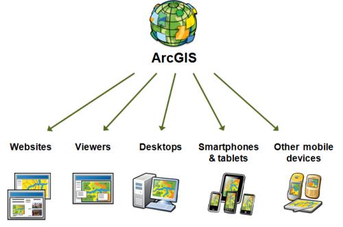 GIS Software | Aruna Technology Ltd